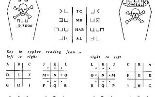 Шифровые надписи на табелях третьего градуса стиля Харриса